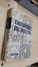 ENCICLOPEDIA DEL DIRITTO - Indice delle fonti  A/L .Giuffrè Editore 1981