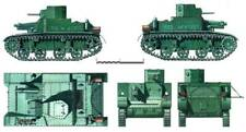 1/35 Commanders 1050 - US T3 75mm Howitzer Motor Carriage Resin Kit-No Tracks