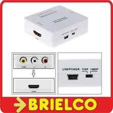 CONVERTIDOR ADAPTADOR RCA A/V A HDMI 720-1080P ALIMENTAC 5V CON CABLE USB BD9284