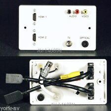 AV Piastra Muro, TV / Audio ottico / 3 Phono Audio Video / 2 X HDMI socket