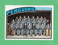1976-77 OPC O PEE CHEE  # 145 Penguins Team