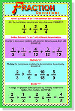 Fraction Operations - NEW Educational Math Classroom POSTER