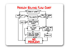 Problem Solving Flow Chart Mouse Mat / Pad Funny Office Work Computer Gift