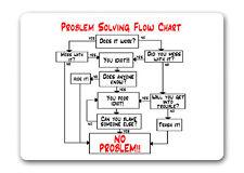 Résolution de problèmes diagramme souris Tapis / pad peuvent être personnalisés cadeau de bureau drôle