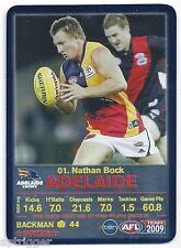 2009 Teamcoach Prize Card (01) Nathan BOCK Adelaide