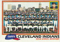 1981 Topps #665 Cleveland Indians Team Checklist Baseball Card