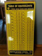 Vintage Bethlehem Steel Bethlehem Pennsylvania Wire Size Sign Advertising NOS