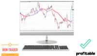 Best forex indicator trading system very accurate