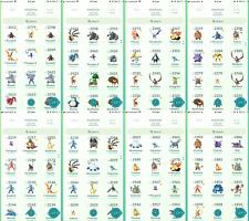 Pokemon Account Go Level 34 - 413K Stardust - Lots of OP, Shiny, Lgndry Etc!