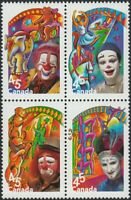 CIRCUS = CLOWN = Block of 4 from Souvenir Sheet #1760b MNH Canada 1998