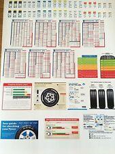 Escala 1/18 Hoja de Bahía de Neumáticos Para Diorama número 2 0020