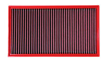 Audi RS3 TFSI 2.5 (15>) BMC Performance Replacement Panel Air Filter FB887/20