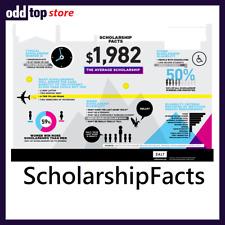 ScholarshipFacts.com - Premium Domain Name For Sale, Dynadot
