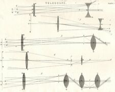 TELEGRAPHS. Writing instru. polarized electro- Magnet; 2- printing 1880