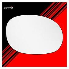 Back Plate Replacement Mirror Glass - Summit SRG-635B - Fits Peugeot 206 RHS
