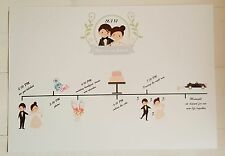 WEDDING DAY TIMELINE, ORDER OF SERVICE, ITINERARY SIGN, A3 FREESTANDING SIGN