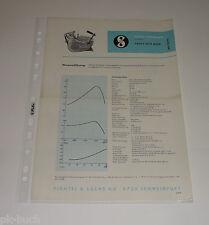 Typenblatt / Technische Daten Sachs 50 / 3 MLKB 2,6 PS Stand 1964