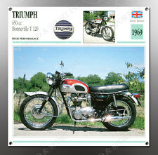 VINTAGE Triumph 1969 650cc Bonneville T 120 IMAGE BANNER NOS IMAGE REPRODUCTION