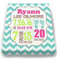 Personalized Stretched Canvas Birth Announcement Gift Footprint Nursery Wall Art