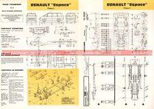 RENAULT Espace phase 2 - 1990 : Fiche Technique Auto Carrosserie / Peinture