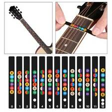 Self-study Guitar Fretboard Note Decals Fingerboard Frets Map Scales Stickers