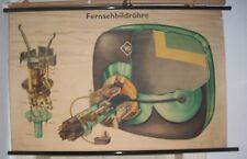 Alte Rollkarte Schulkarte Lehrkarte Fernsehbildröhre DDR Volk & Wissen