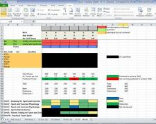 BTEC QCF/NQF Sport  (Levels 2 & 3) + A Level PE Resources (PowerPoints, Briefs).