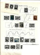 NEWFOUNDLAND (A2-35) ON IMPERIAL LEAVES 27 USED & 5 MM / MM  VALS FROM 1868