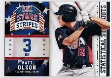 2015 Panini Stars and Stripes Statistical Standouts #22 Matt Olson Baseball Card
