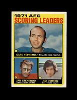 1972 Topps Football #7 Scoring Leaders (Yepremian Stenerud O'Brien) NM  #AAB123