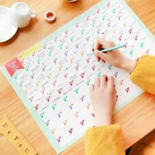 100Tage  Lernen Zeitplan Periodensystem Countdown Kalender Planung-Gesche