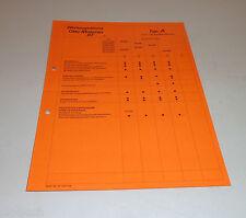 Présentation d'Inspection Maintenance service CITROEN 2 CV Otto-moteurs 87 type A