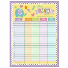 Guess the Baby's Statistics Baby Shower Party Game Activity Weight Date Poster