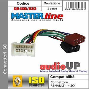 CONNETTORE ISO RADIO ORIGINALE PER RENAULT KOLEOS. ADATTATORE AUTORADIO.