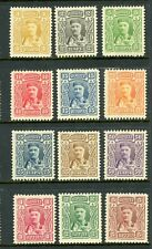 Macedonia Definitives Collection Mint Z676