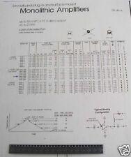 MAR-6 MMIC RF Amplifier Equiv 14 pcs. NOS