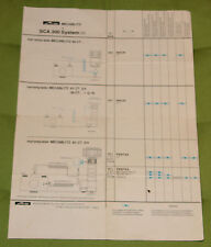 Metz Megablitz SCA 300 System 32CT, 36CT, 45CT 3/4 Prospekt !