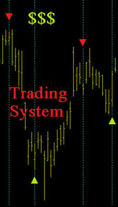 Trading System For Stocks (including options), Commodities, or Forex, Currencies