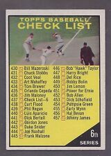 1961 Topps #437 Checklist 6th Series NM (MK)