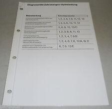 BMW Diagnosehilfe Kugelmutter-/ Zahnstangen-Hydrolenkung E30, E31, E32, E34, E36