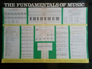 The fundaments of Music Poster 26inch x 18inch. c1969