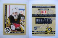 2015 SCA Steve Guenette Pittsburgh Penguins goalie never issued produced #d/10