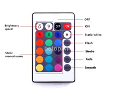 New Infrared remote control with 24 control RGB LED light strip lights FR