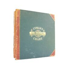 Lyman's Historical Chart - large antique color charts of mankind's history, 1874