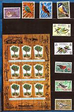 Nlle HEBRIDES Industrie du bois, oiseaux bloc et timbres neufs  C127
