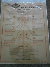 The Riley Pathfinder Lubrication Chart C.C.Wakefield & Co Ltd