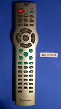 DVD Original Cyberhome Control Remoto Para CH-DAV415