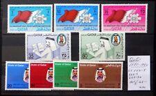 More details for qatar 1975/80 u/m sets as described nb4510