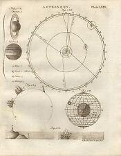 1797 GEORGIAN PRINT ~ ASTRONOMY PLANETS RELATIVE SIZES MOON FIXED STARS etc