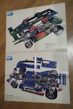 Poster Autosprint Anno  :  Martini - Lotus e Candy - Tyrrel